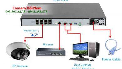 Photo of CCTV là gì? Hệ thống CCTV Camera hoạt động thế nào?