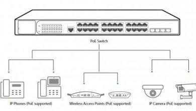 Photo of Switch là gì? Lợi ích khi thay thế Hub bằng Switch là gì