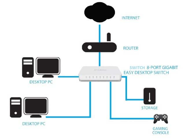 switch-8-cong-tp-link